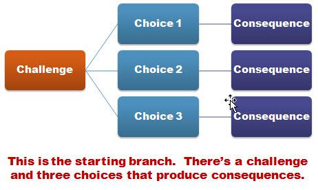 starting_branch2